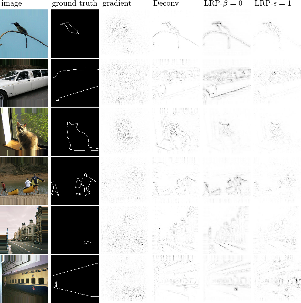 Figure 2 for Object Boundary Detection and Classification with Image-level Labels