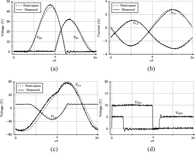 State Space Modeling Of A Class Bf Ebf 2 Converter For