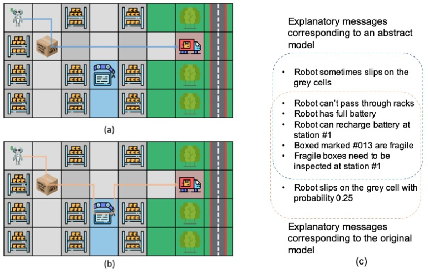 Figure 2 for Model-Free Model Reconciliation