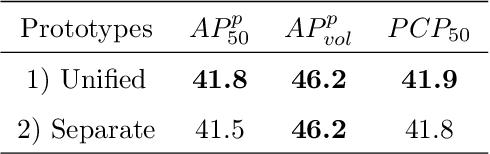 Figure 4 for Nondiscriminatory Treatment: a straightforward framework for multi-human parsing