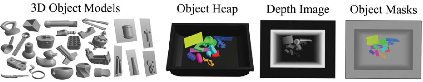 Figure 2 for Segmenting Unknown 3D Objects from Real Depth Images using Mask R-CNN Trained on Synthetic Data