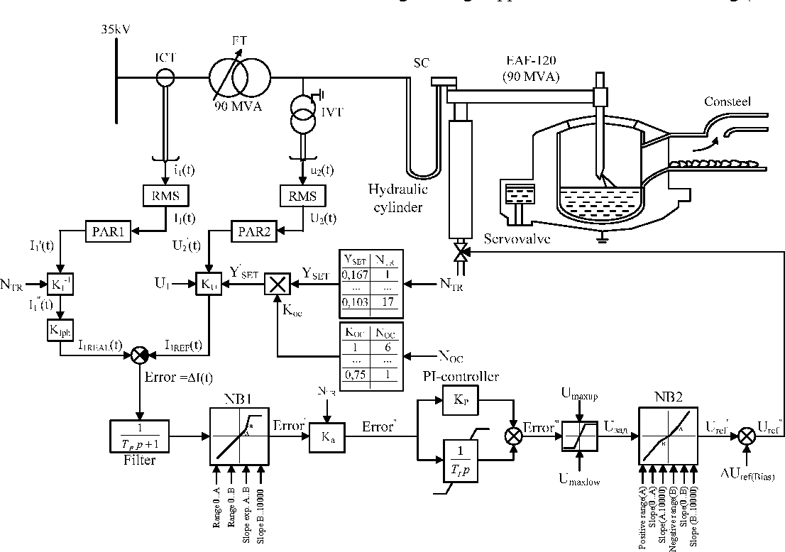 Wiring Diagram For Access Control System together with Circuit Diagram For Fingerprint Scanner Datasheet moreover Videx Kit Wiring Diagrams In Door Entry Phone Diagram 596646a72ee32 For System also Installation Of Access Control System Method Of Statement together with Showthread. on card access system wiring diagram