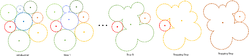 Figure 4 for MOMS with Events: Multi-Object Motion Segmentation With Monocular Event Cameras