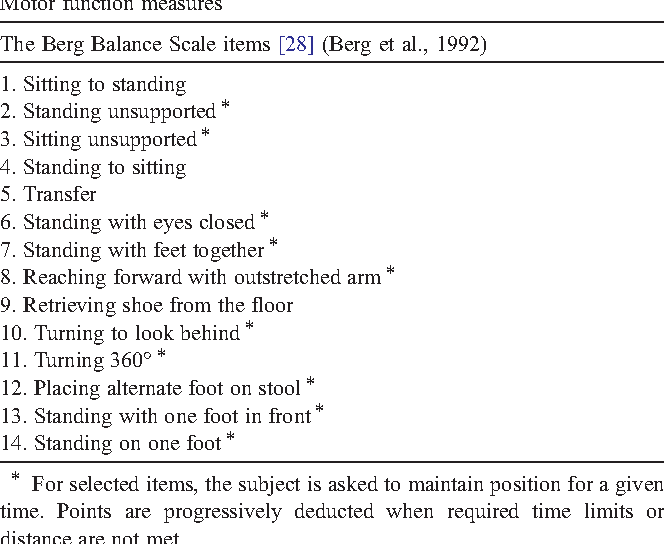 Literature Review Hbot Is Not >> Table 1 From Pilot Case Study Of The Therapeutic Potential Of