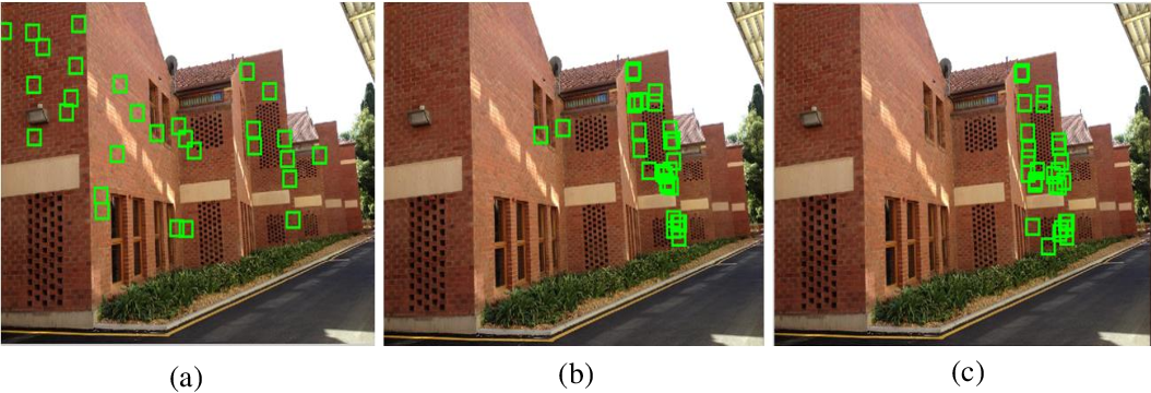 Figure 3 for Deterministic Fitting of Multiple Structures using Iterative MaxFS with Inlier Scale Estimation and Subset Updating