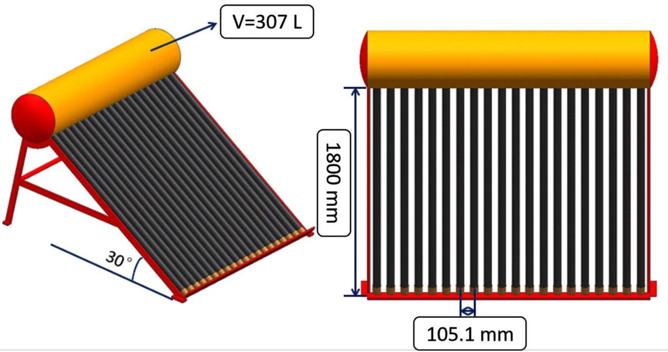 Figure 3 for Performance Prediction and Optimization of Solar Water Heater via a Knowledge-Based Machine Learning Method
