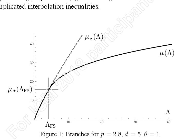 Symmetry for Elliptic PDEs
