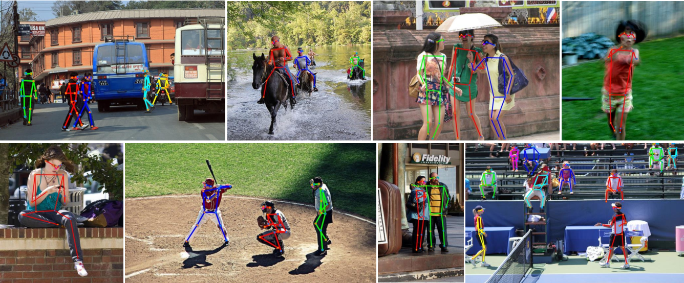 Figure 3 for InsPose: Instance-Aware Networks for Single-Stage Multi-Person Pose Estimation
