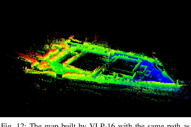 Figure 4 for Characterization of a RS-LiDAR for 3D Perception