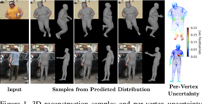 Figure 1 for Hierarchical Kinematic Probability Distributions for 3D Human Shape and Pose Estimation from Images in the Wild