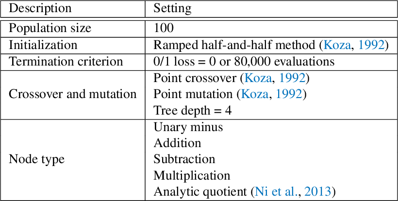 Figure 2 for A hybrid model for predicting human physical activity status from lifelogging data