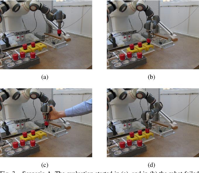 Figure 3 for Autonomous Interpretation of Demonstrations for Modification of Dynamical Movement Primitives