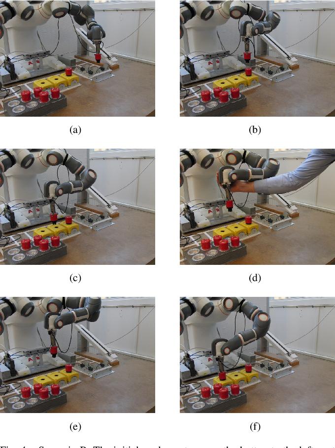 Figure 4 for Autonomous Interpretation of Demonstrations for Modification of Dynamical Movement Primitives