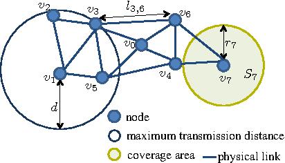 Figure 1: Network model.