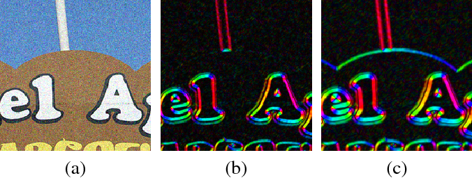 Figure 3 for Fast, Trainable, Multiscale Denoising