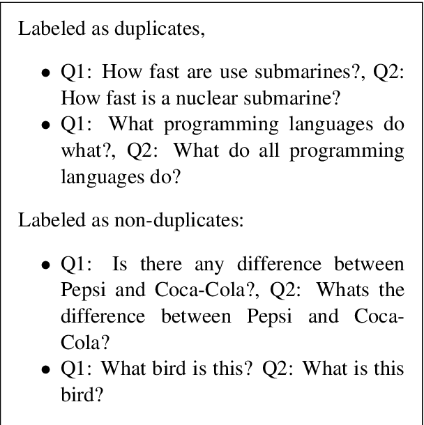 Figure 4 for Natural Language Understanding with the Quora Question Pairs Dataset