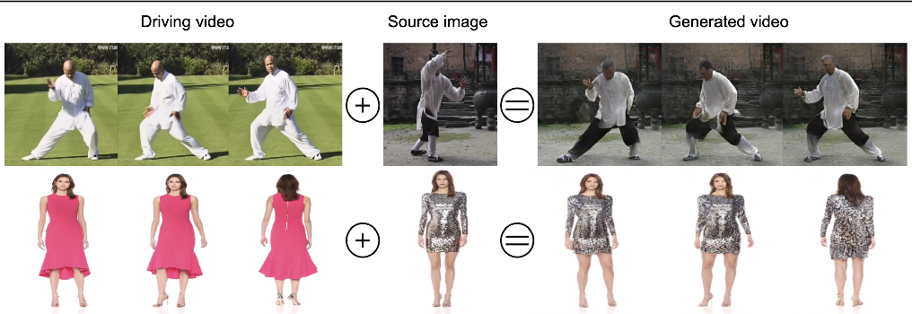 Figure 1 for DwNet: Dense warp-based network for pose-guided human video generation