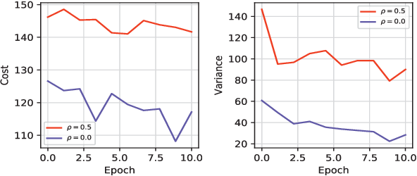 Figure 4 for Chance-Constrained Trajectory Optimization for Safe Exploration and Learning of Nonlinear Systems