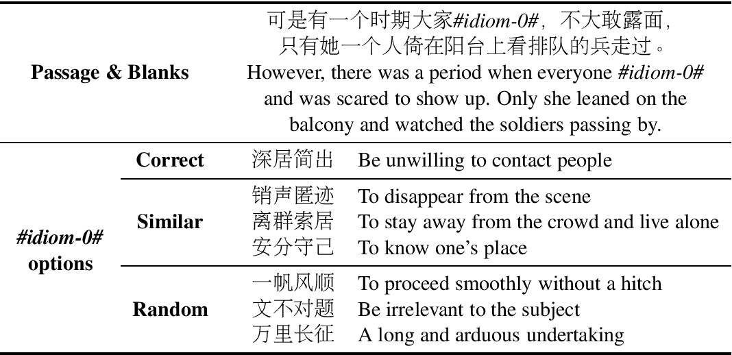 Figure 2 for ChID: A Large-scale Chinese IDiom Dataset for Cloze Test
