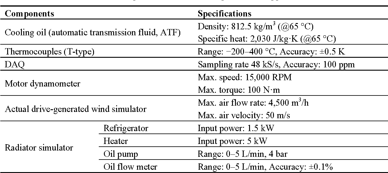 Table 2 from Performance Evaluation of an In-Wheel Motor Cooling
