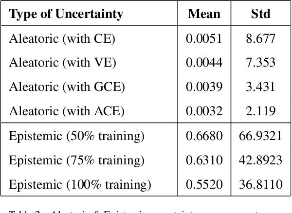 Figure 4 for Probabilistic framework for solving Visual Dialog