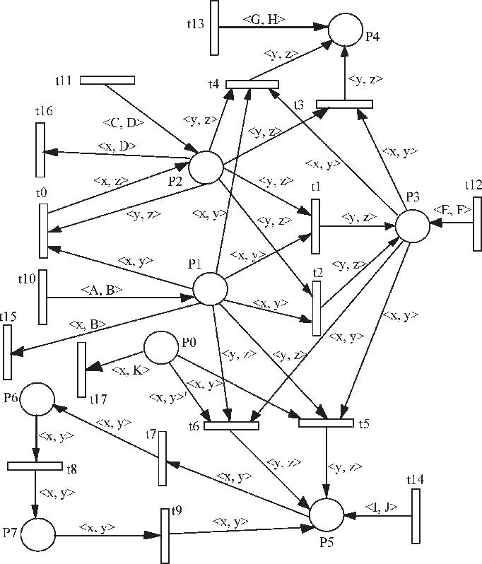 Dsss Block Diagram