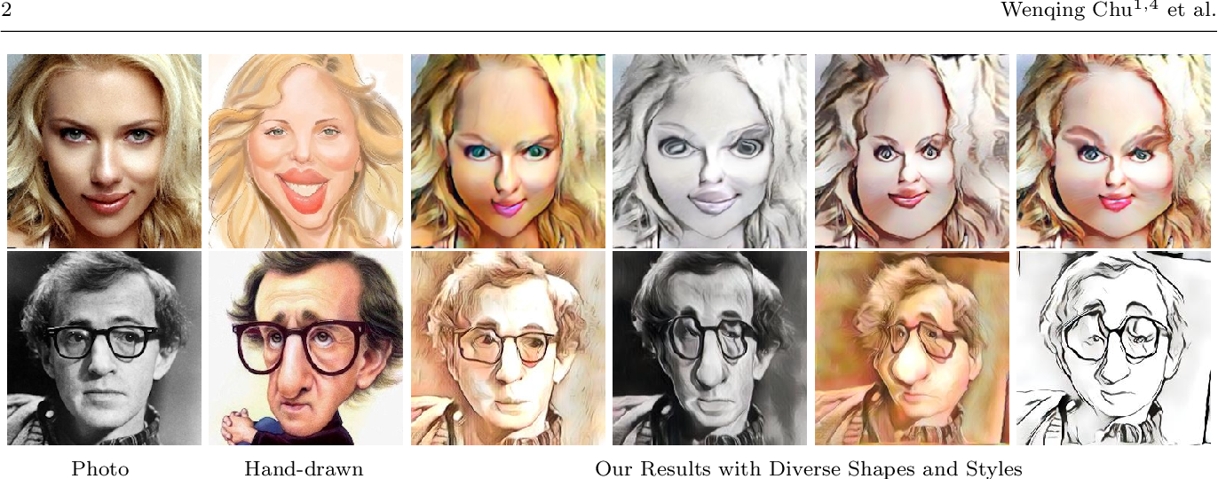 Figure 1 for Learning to Caricature via Semantic Shape Transform