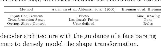 Figure 2 for Learning to Caricature via Semantic Shape Transform