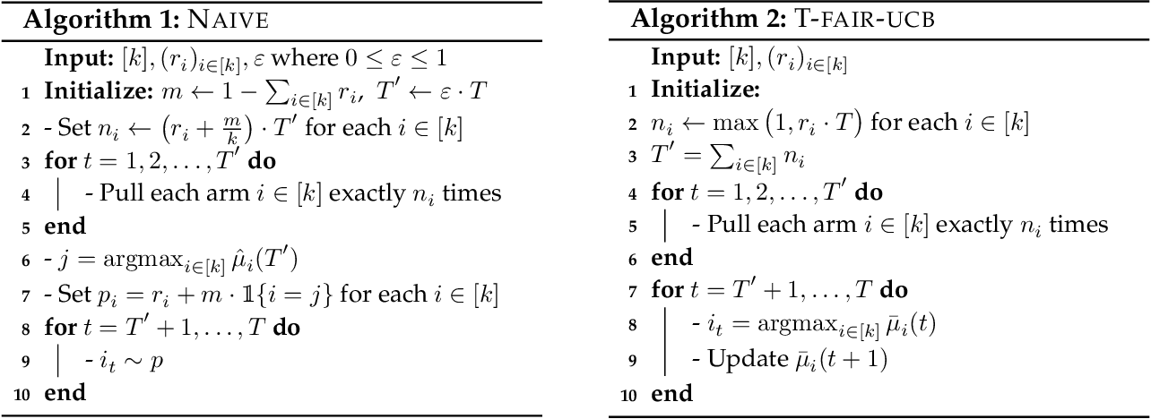 Figure 1 for Achieving Fairness in the Stochastic Multi-armed Bandit Problem