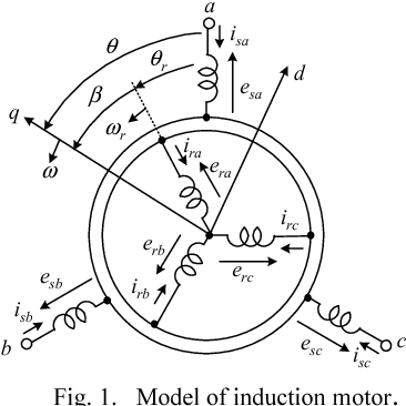 F Control Of Induction Motor For Precise Speed