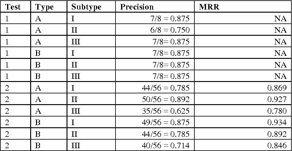 PDF] A Multi-Objective Genetic Algorithm for Software