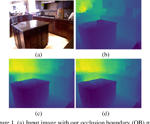 Figure 1 for Predicting Sharp and Accurate Occlusion Boundaries in Monocular Depth Estimation Using Displacement Fields