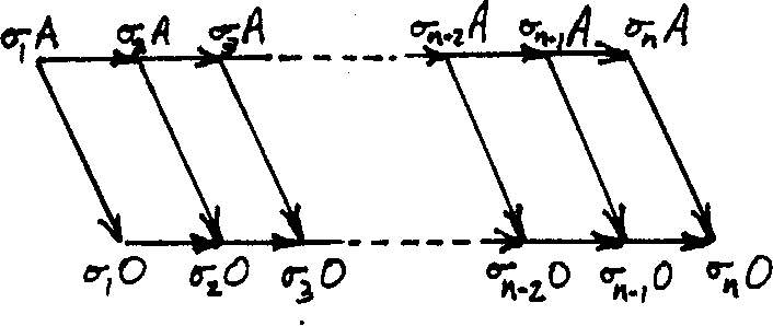 Figure 2. Orthocurrence of a Message String with the Transition Schema