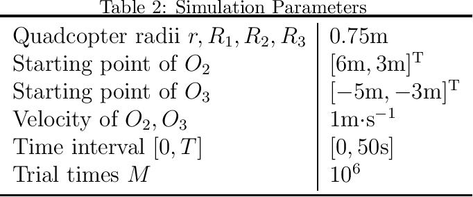 Figure 3 for Fast Collision Probability Estimation Based on Finite-Dimensional Monte Carlo Method