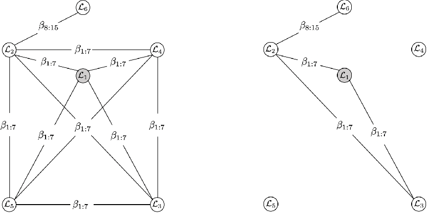 Figure 4 for Model Linkage Selection for Cooperative Learning