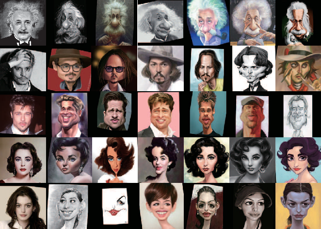 Figure 1 for WebCaricature: a benchmark for caricature recognition