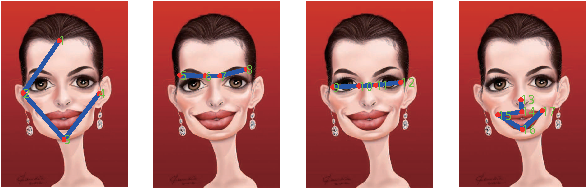 Figure 3 for WebCaricature: a benchmark for caricature recognition
