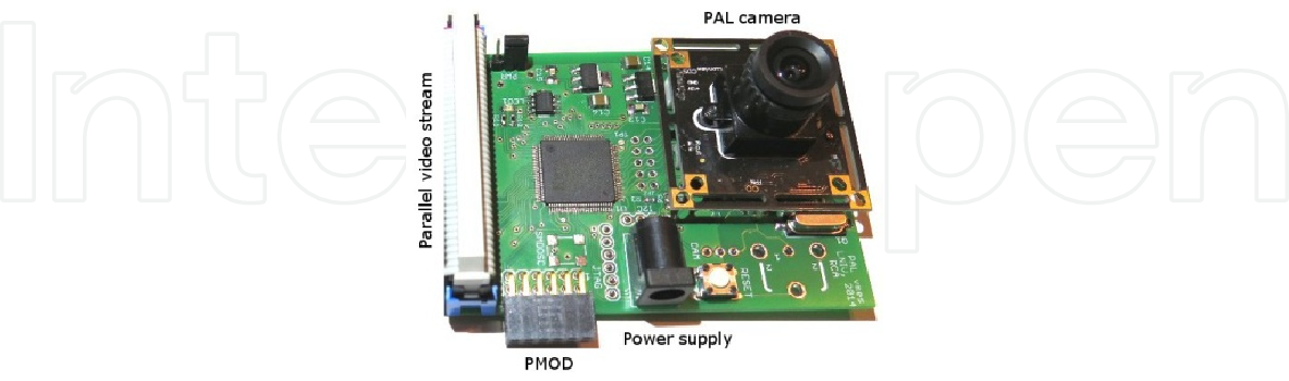 PDF] Rapid Prototyping of Embedded Video Processing Systems