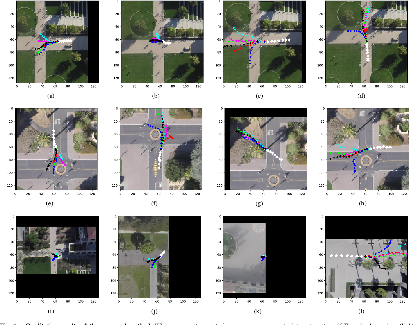 Figure 4 for Scene Compliant Trajectory Forecast with Agent-Centric Spatio-Temporal Grids