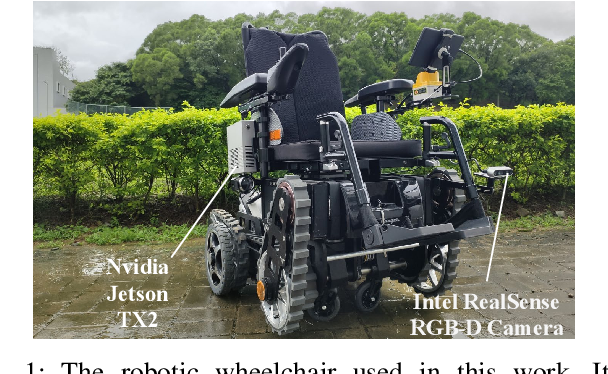 Figure 1 for S2P2: Self-Supervised Goal-Directed Path Planning Using RGB-D Data for Robotic Wheelchairs