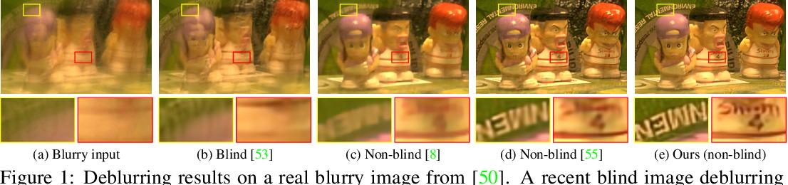 Figure 1 for Deep Wiener Deconvolution: Wiener Meets Deep Learning for Image Deblurring