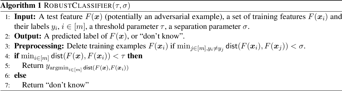 Figure 1 for On the Power of Abstention and Data-Driven Decision Making for Adversarial Robustness