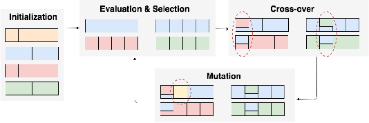 Figure 3 for Improving Community Detection Performance in Heterogeneous Music Network by Learning Edge-type Usefulness Distribution