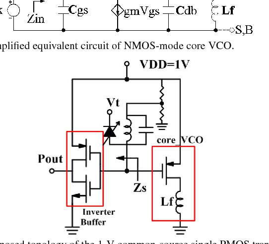 a low supply voltage vco implemented by a single common source 90 nm rh semanticscholar org