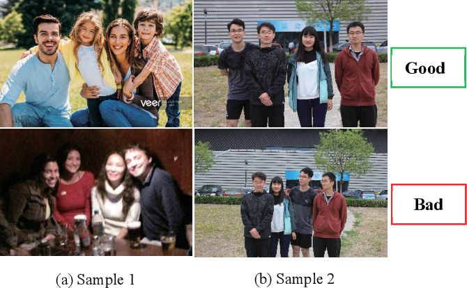 Figure 1 for Aesthetic Quality Assessment for Group photograph