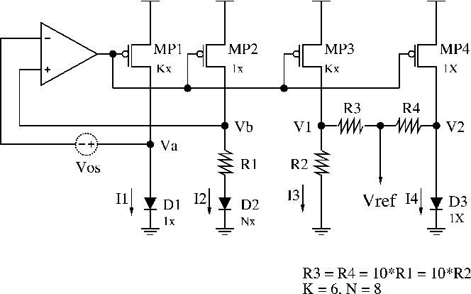 A CMOS subbandgap reference circuit with 1-v power supply voltage ...