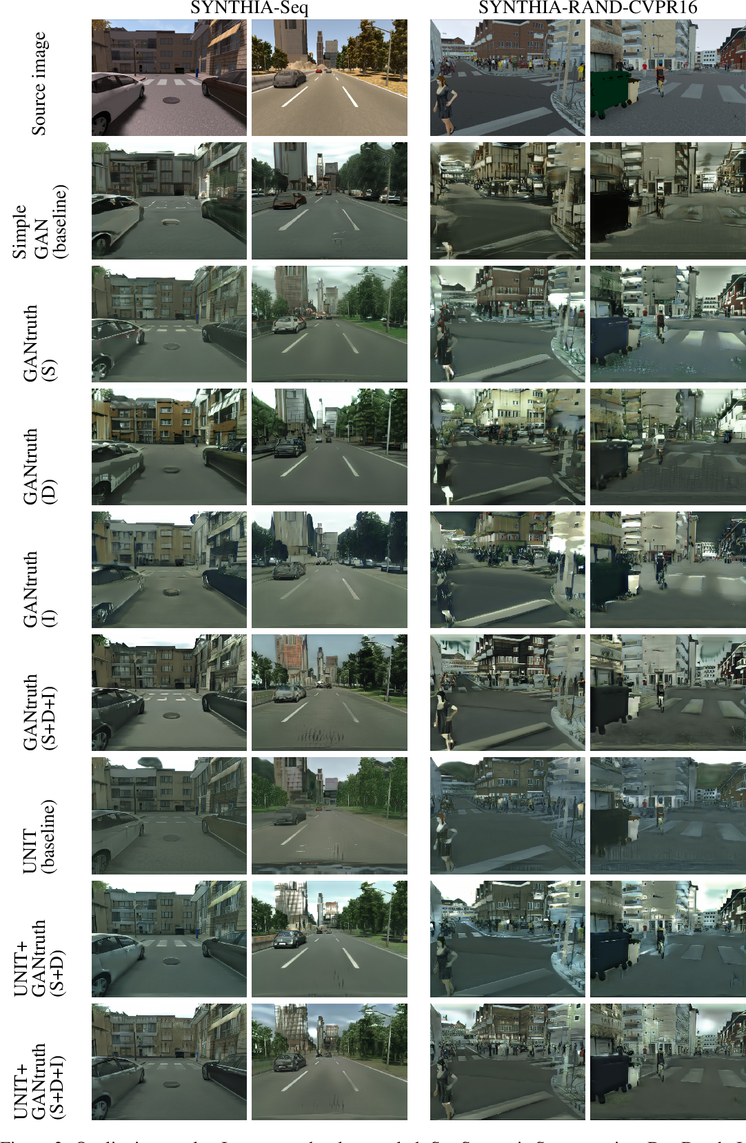 Figure 4 for GANtruth - an unpaired image-to-image translation method for driving scenarios