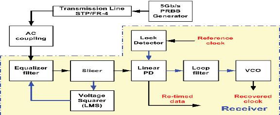js 224 equalizer wire diagram 11 vdinkelbach de \u2022  js 224 equalizer wire diagram electrical wiring diagrams rh vmug witchery de fl studio equalizer diagram fl studio equalizer diagram