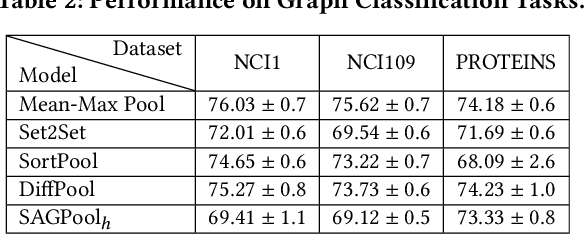 Figure 4 for Efficient Graph Deep Learning in TensorFlow with tf_geometric