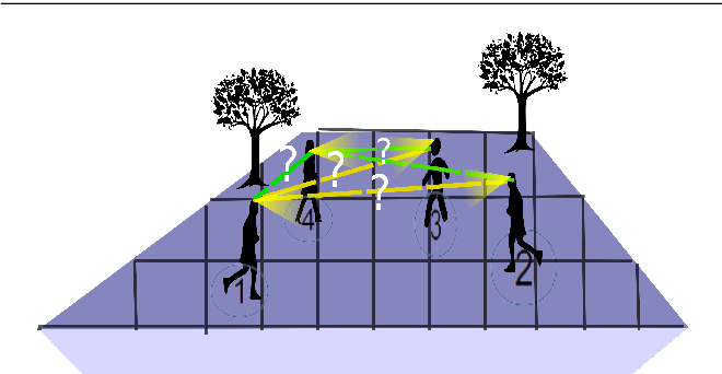 Figure 1 for Self-Growing Spatial Graph Network for Context-Aware Pedestrian Trajectory Prediction